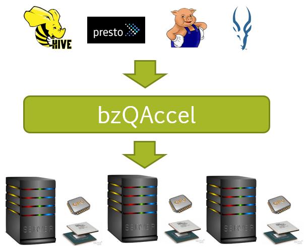bzQAccel2
